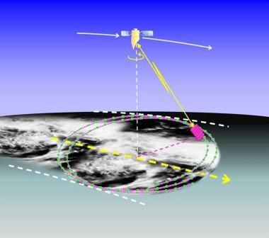 Radar Developed By Reading University